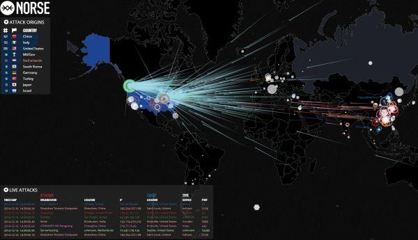 DDos Saldırılarında Alınacak Önlemler Çok Sınırlı
