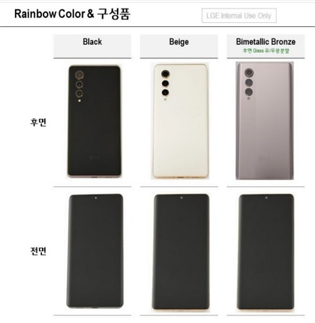 LG, 1500 TL'ye Snapdragon 888'li Amiral Gemisi Telefon Satıyor