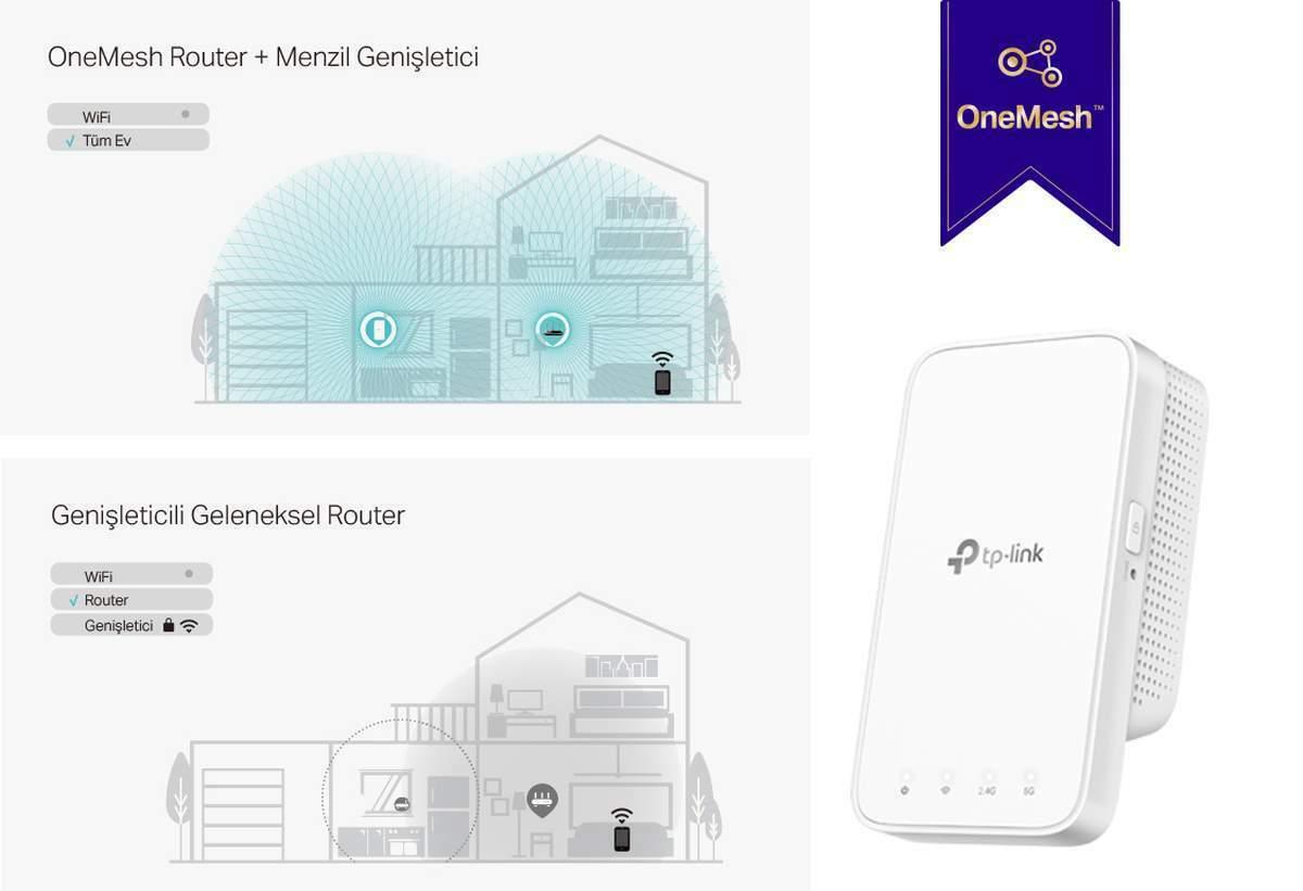 TPLink WiFi Menzil Genişletici
